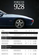 Pirelli-928